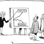 Relation between impunity and the economy