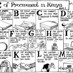 A-Z of procurement