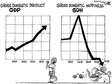 Kenya's GDP…?!